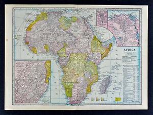 Suez Canal On Africa Map.1899 Martin Miller Map Africa Johannesburg Cairo Suez Canal Cape