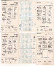 1971 Strat-O-Matic Baseball Original Team Cards Montreal Expos + Extras 1970
