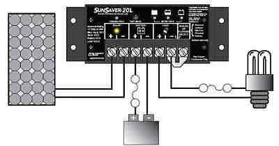 Morningstar sunsaver SS20L 20A solar pv charge controller regulator 12V uk