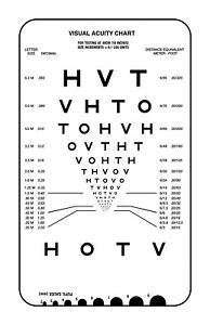 photograph about Printable Eye Chart called Facts pertaining to Enormous Framed Print - Impressive Eye Chart (Consider Poster Snellen Optician Gles)