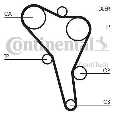 Courroie de distribution CONTITECH CT867 pour Audi Seat Vw