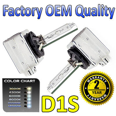 Pair D1S Xenon Hid Bulbs 35W White 6000K Replacement Peugeot 508 SW 2010-on