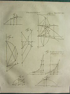 1797 GEORGIAN PRINT ~ PROJECTILES ~ VARIOUS DIAGRAMS