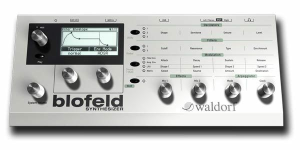 WALDORF BLOFELD Weiß  SyntheGrößer