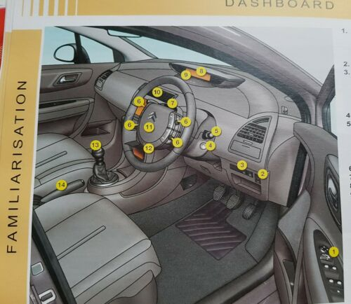 CITROEN C4 PICASSO GRAND PICASSO OWNERS MANUAL manuel Wallet 2006-2010 #M-335