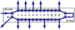 de distribution anreihbar IEK 10a Distribution d/'alimentation électrique sv 24+2 2 entrées 24+2 sorties