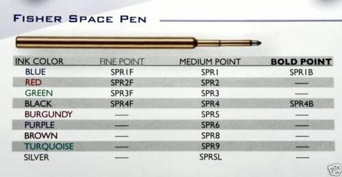 Fine Point Refills #SPR4F TWO Fisher #SPR Series Black Ink