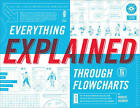 Everything Explained Through Flowcharts: All of Life's Mysteries Unraveled Including Tips for World Domination, Which Religion Offers the Best Afterlife, Alien Pickup Lines, and the Secret Recipe for Gettin' Laid Lemonade by Doogie Horner (Paperback, 2010)