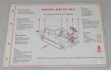 Shell Schmierplan für Mercedes Benz 190 D W121 Ponton Diesel von 02/1959