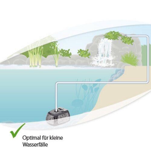 Quellsteine system-X 1000 Messner Brunnen Pumpe für Wasserspiele Wasserfälle