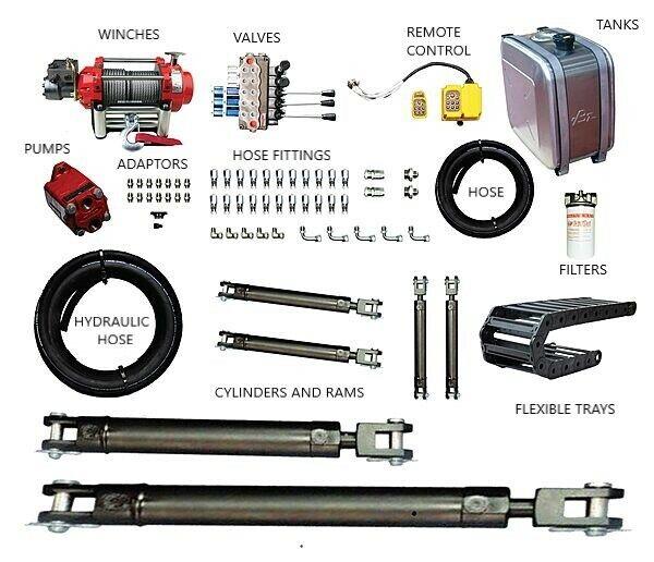 hydrauliconline