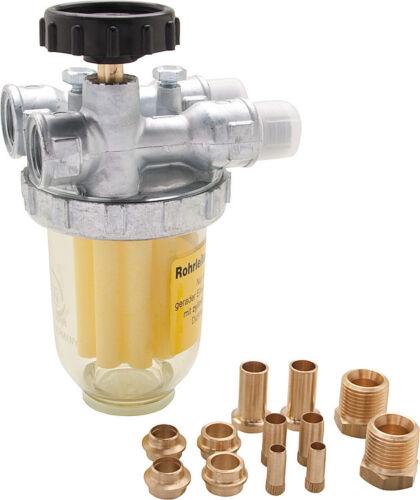 GOK - Zweistrangfilter, Filter Ölfilter ohne selbstständige Entlüftung