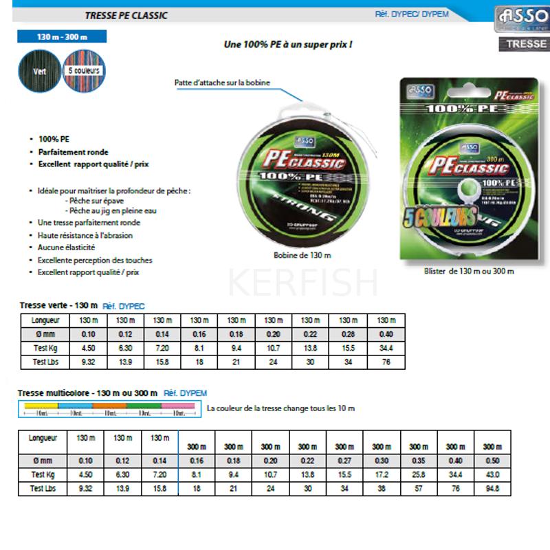 Treccia ASSO PE CLASSICO 100% : Une treccia 100% CLASSICO pe 346090