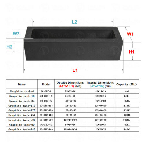 Graphite Crucible Ingot Mould Mold Tank for Melting Casting Refining Gold Silver
