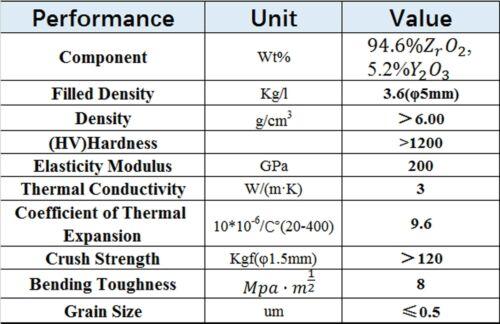 US Stock 10pc 4mm 0.15748 inch Ceramic Bearing Balls ZrO2 Zirconia Oxide Ball G5