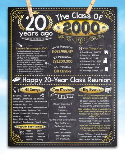 20th High School Reunion Class of 2000-11x14 Unframed Art Print School Reunion