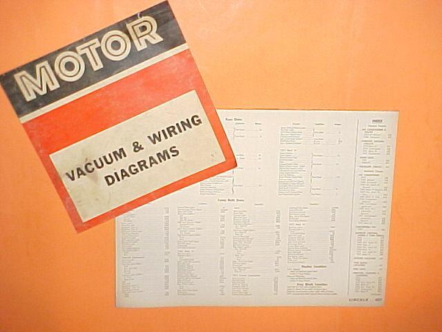 1967 1968 1969 1970 1971 Lincoln Continental Mark Iii Vacuum Wiring Diagrams