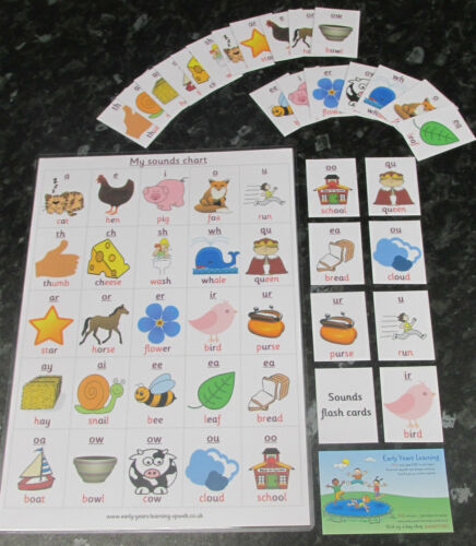 Letters and Sounds ~ A4 Poster OR flash cards 5.5cm x 4cm each Learning phonics