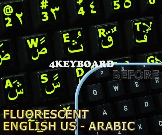 Glow Keypad Images - Reverse Search