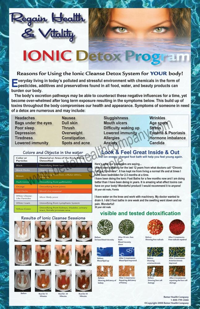 ION DETOX IONIC FOOT BATH SPA CLEANSE PROMO POSTER Promote ...