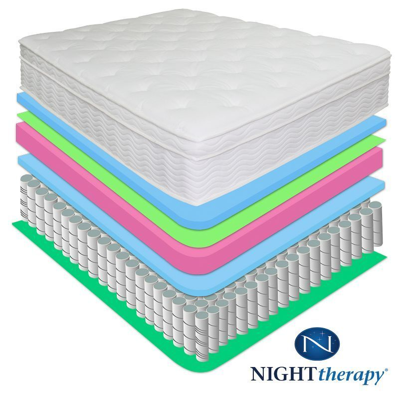 """NEW 13"""" NIGHT THERAPY DELUXE EURO BOX TOP SPRING MATTRESS"""