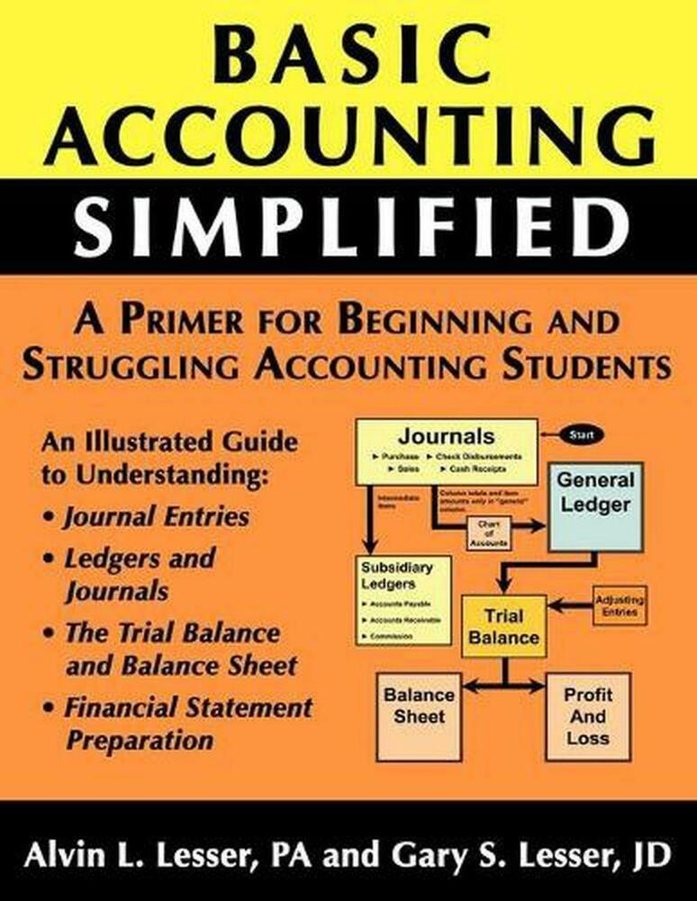 eBooks - Download Free Books on Accounting, Finance, Business