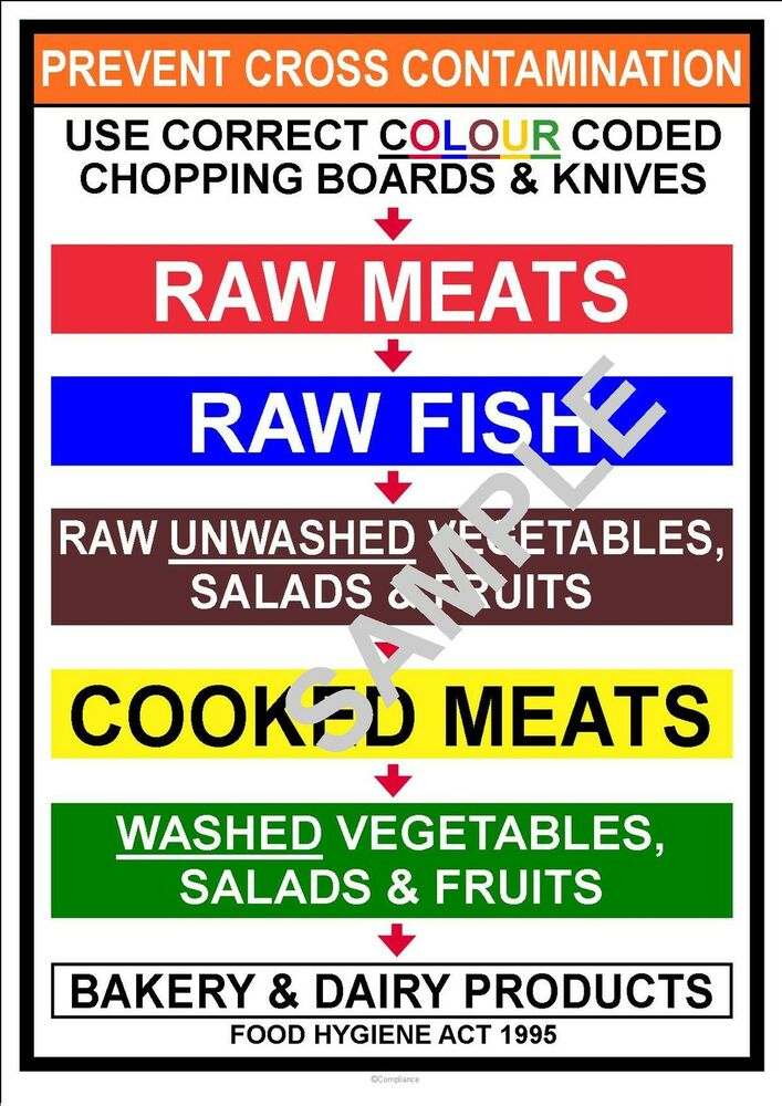 prevent cross contamination colour coded chopping boards