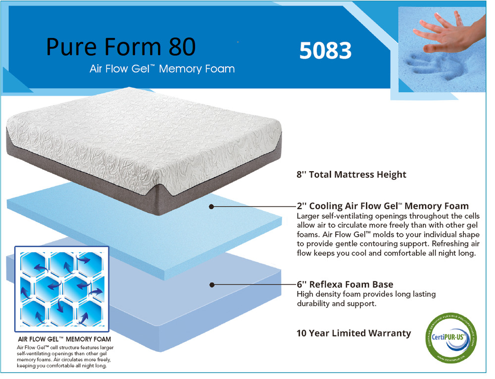 Twin Boyd 8 Memory Foam Mattress Boyd Pure Form 80