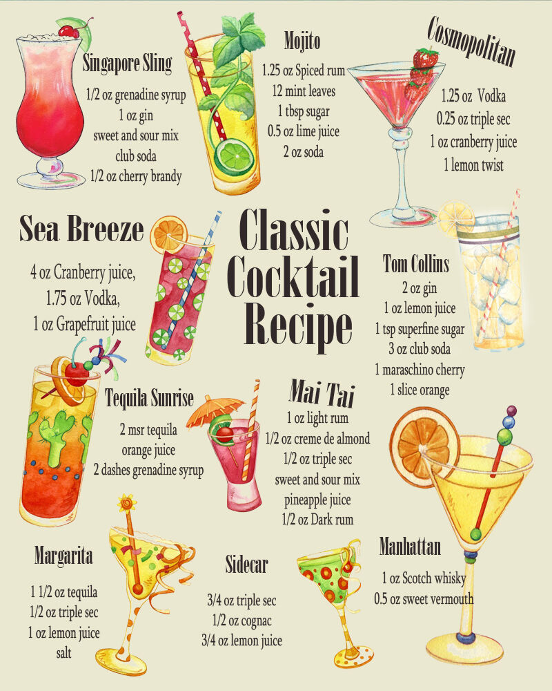 Classic Cocktail Recipes- Vintage Art Print Poster