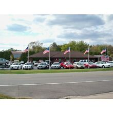 Used Car Sales Lot Start Up Sample Business Plan NEW
