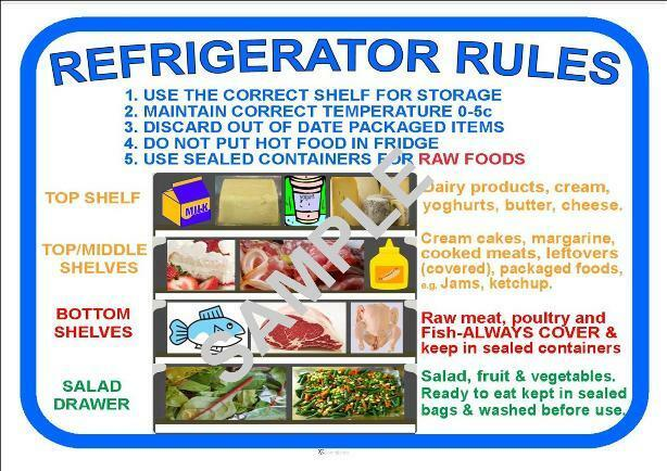 Refrigerator fridge rules kitchen cafe restaurant coffee for 3 kitchen safety rules