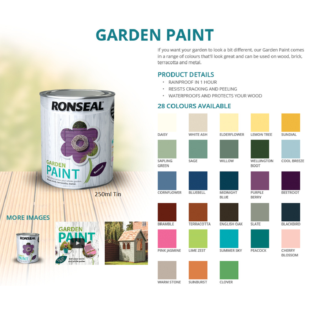RONSEAL GARDEN PAINT For Wood Metal Brick Stone Terracotta Shed Fence 2 5 LIT