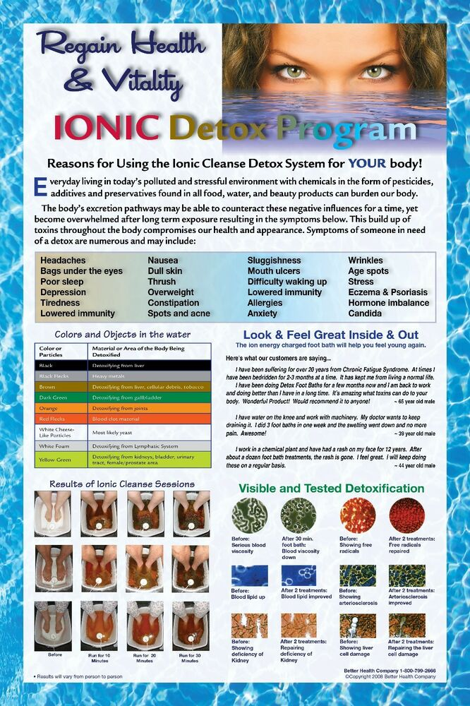 Large Size 24 X 36 Ion Detox Ionic Foot Bath Spa Chi Cleanse