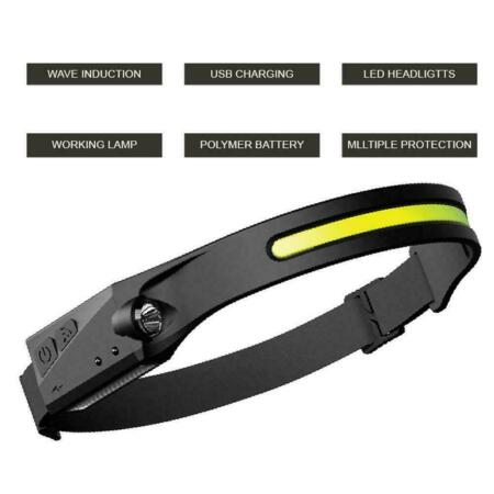 img-Outdoor Running Headlights For Night Riding W/ USB Lights Rechargeable Mini U4P1