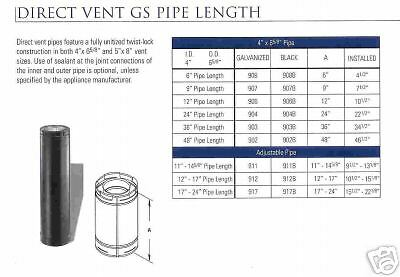 Simpson Dura Vent Direct Vent Gas Fireplace Pipe 904b Ebay