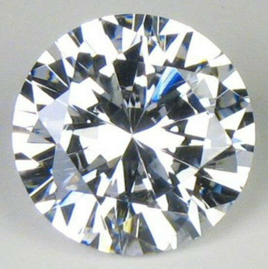 Cubic Zirconia Vs Lab Diamond