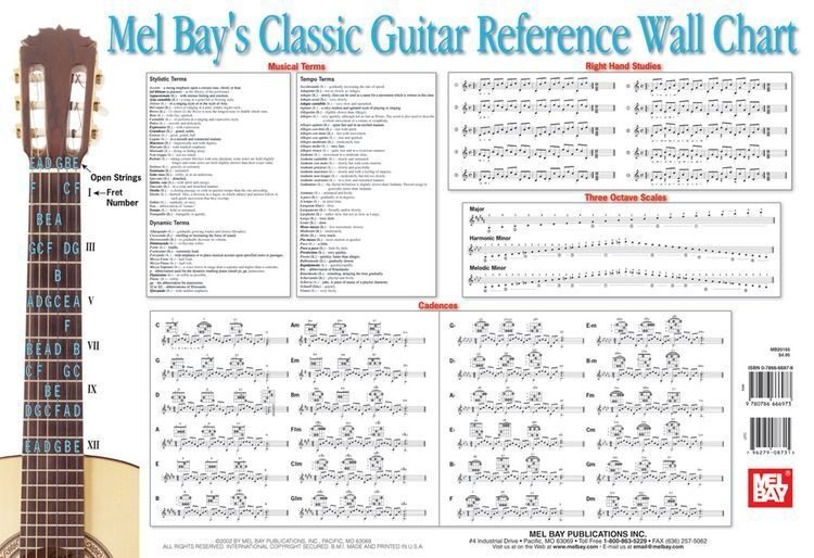 Music Chart | Mel Bay Classic Reference Wall Music Chart Learn To Play Guitar