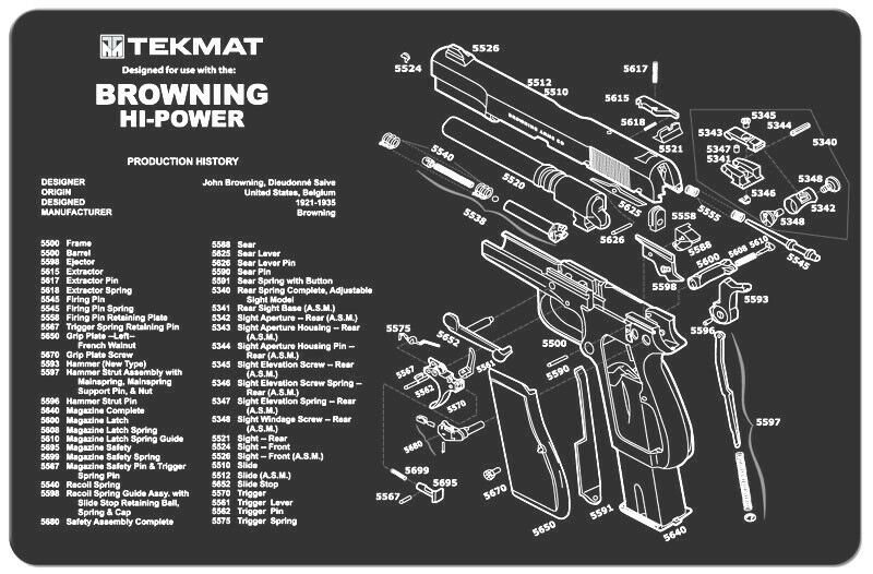 Browning Hi Power Armorers Gun Cleaning Bench Mat Exploded