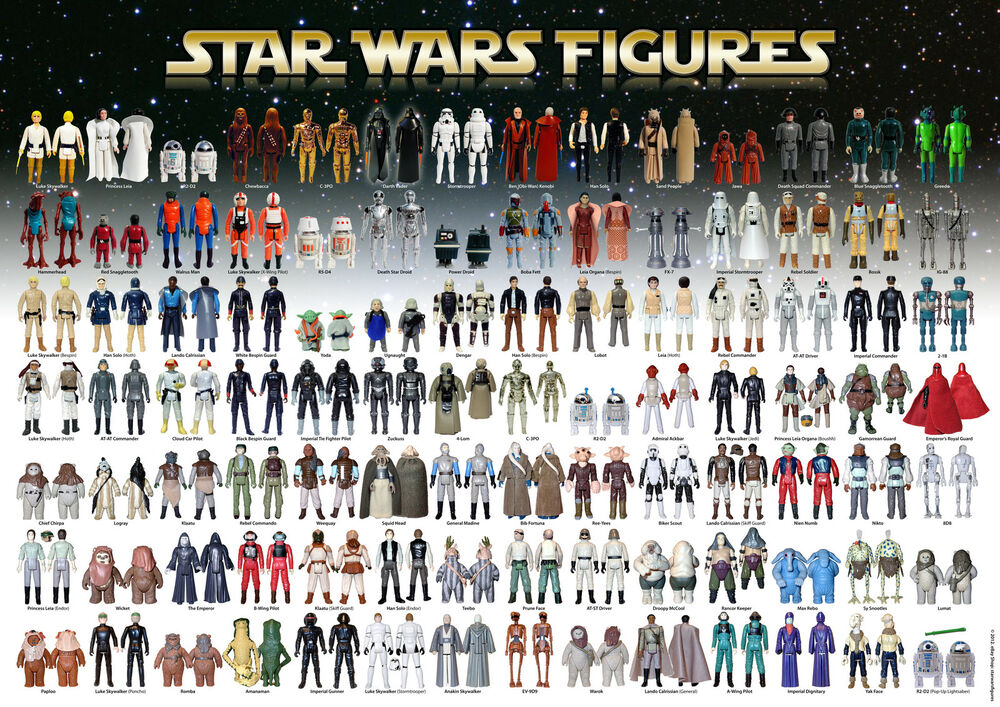 Star Wars Vintage Toys : Star wars vintage action toy checklist reference poster