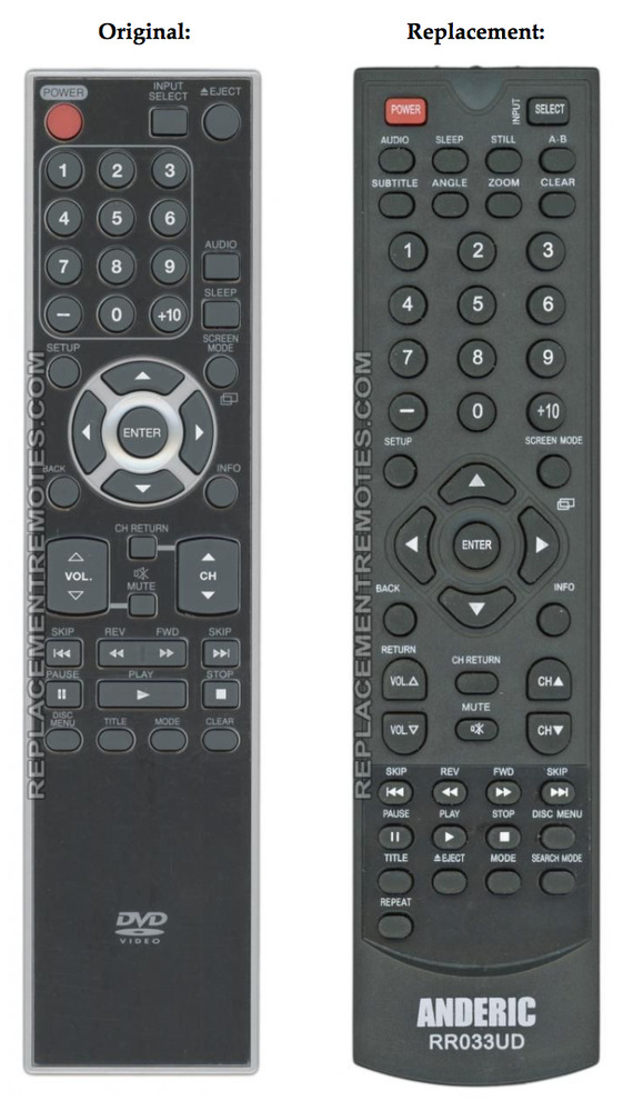 Original Sylvania/Emerson NF033UD Replacement Remote