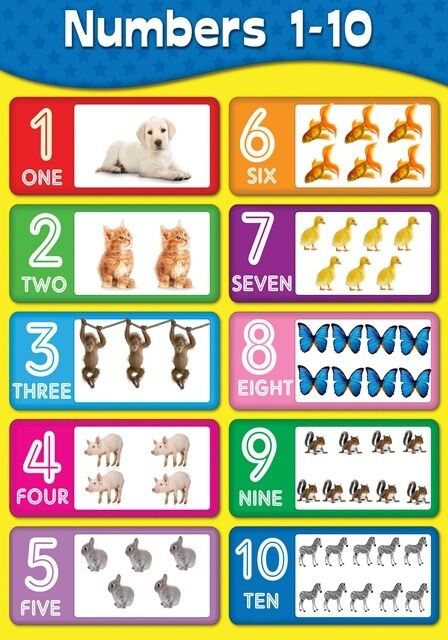 numbers chart 110 poster kids children a4 educational