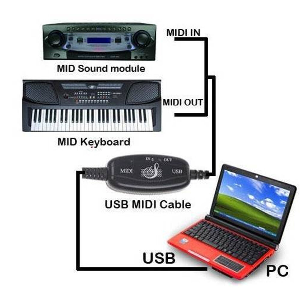 new usb in out midi interface cable converter pc to music keyboard adapter cord ebay. Black Bedroom Furniture Sets. Home Design Ideas