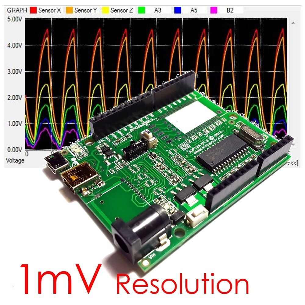 Icp a mv daqduino usb io pwm pc oscilloscope data
