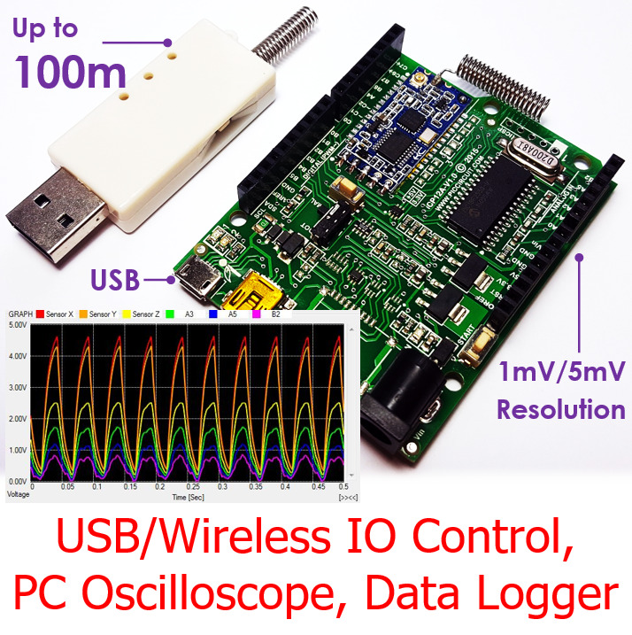 Pc Data Logger : Icp a sub g mv daqduino usb wireless pc oscilloscope