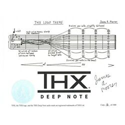 Kyпить THX LOGO THEME SCORE LIMITED-EDITION SIGNED EMBOSSED PRINT JAMES MOORER DEEPNOTE на еВаy.соm