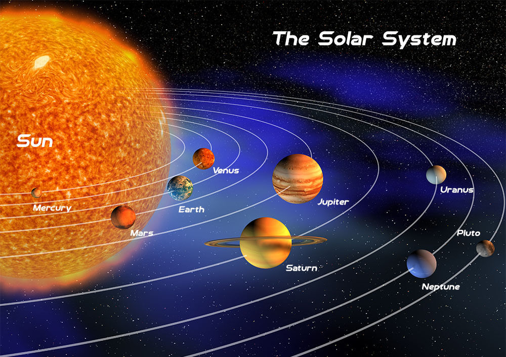solar system to scale poster - photo #18