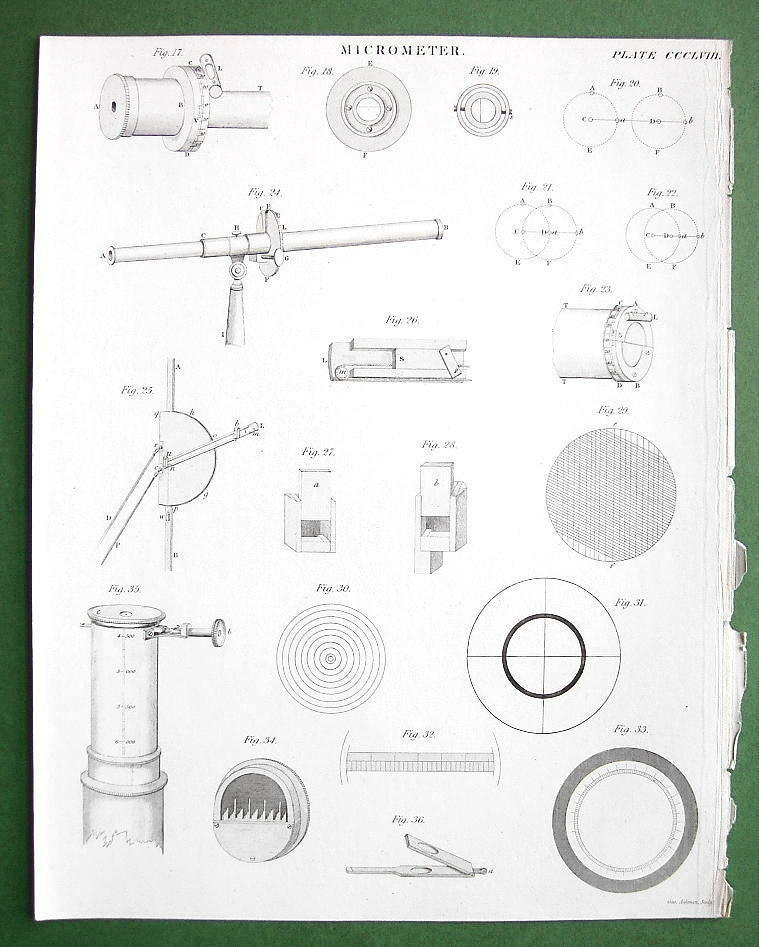 What are some items noted on a micrometer illustration?
