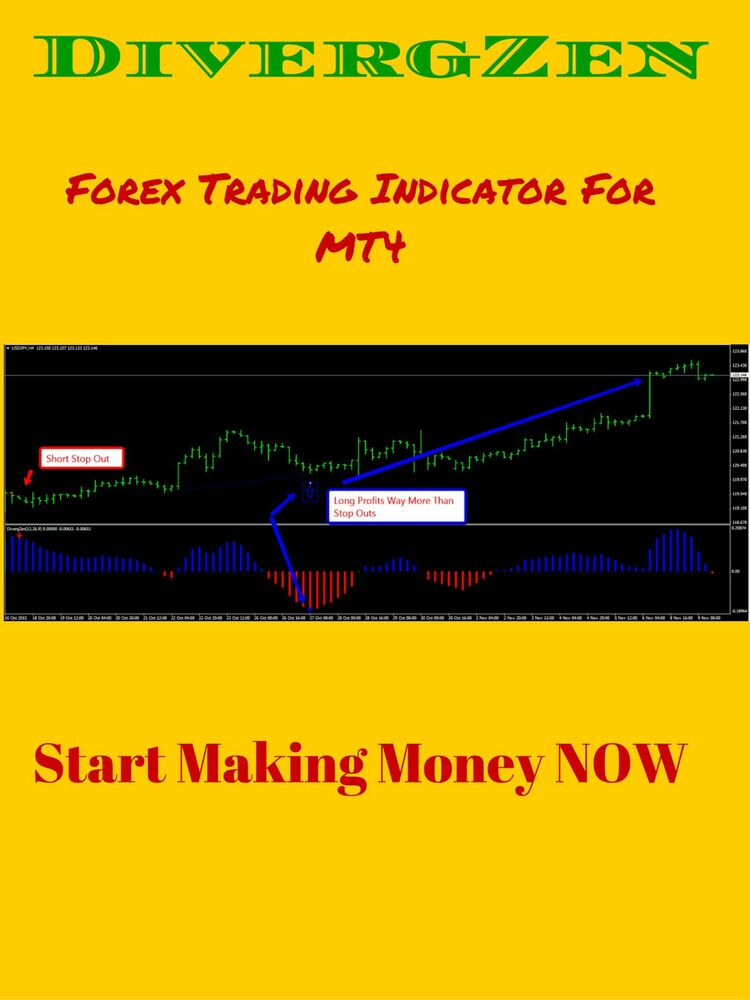 Forex grid trading ea review