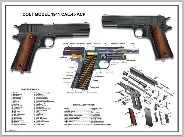Poster 24  x36  USArmy    Colt       1911    Cal 45 ACP Manual
