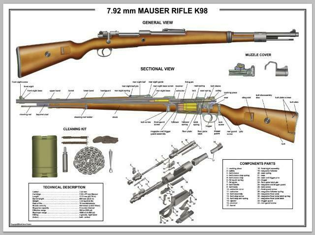 poster 12 x18 mauser k98 rifle manual exploded parts diagram d day
